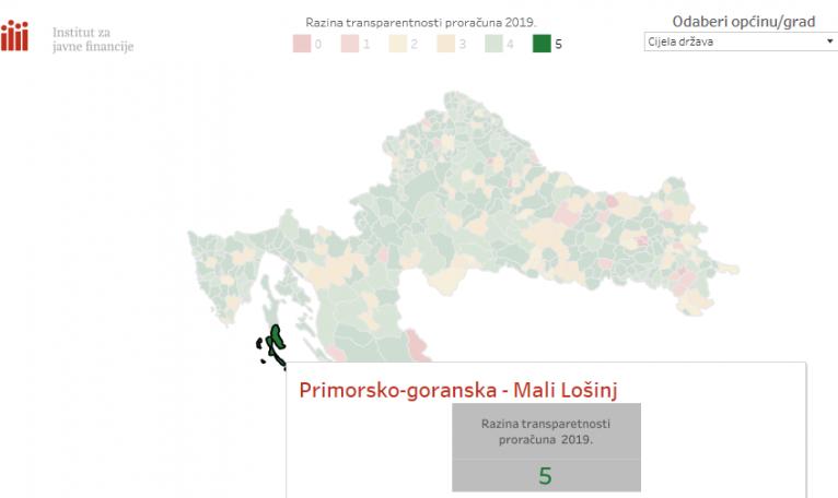 Grad Mali Lošinj dobio priznanje za transparentnost proračuna
